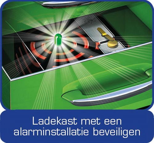 ScienceX - Elektrotechniek