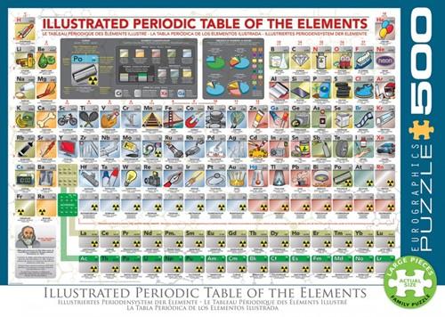Illustrated Periodic Table of the Elements Puzzel (500 XL stukjes)
