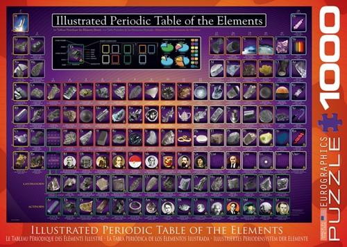 Periodic Table Illustrated Puzzel (1000 stukjes)