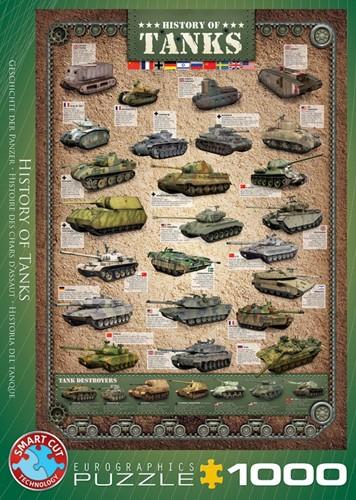 History of Tanks Puzzel (1000 stukjes)
