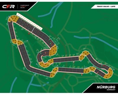 Championship Formula Racing-2